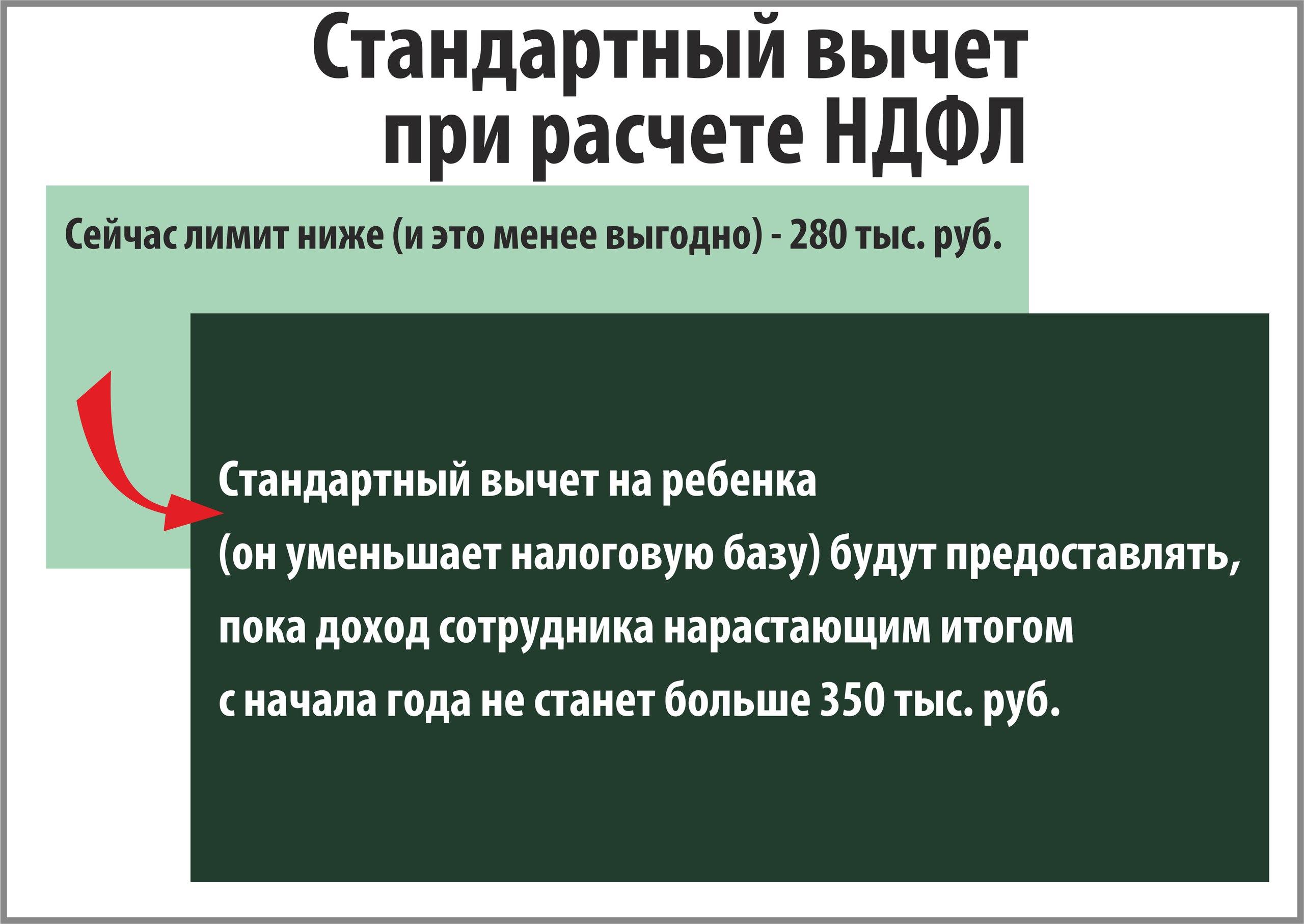 Симонов, Виктор лимит стандартных вычетов 2016 телефоны, часы работы