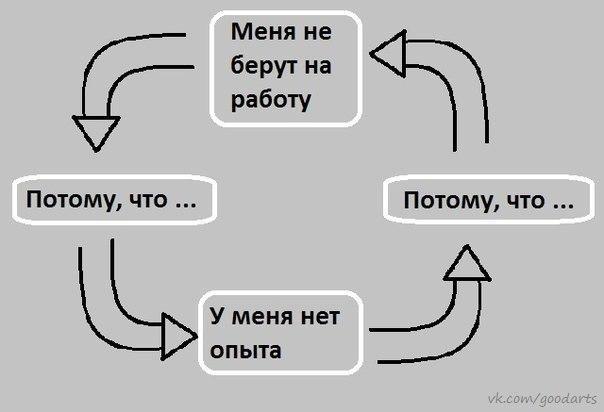 Работа в пензе для девушки без опыта работы работа в москве для девушек с высокой зарплатой без опыта
